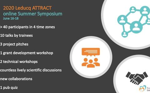 Leducq attract online symposium summary